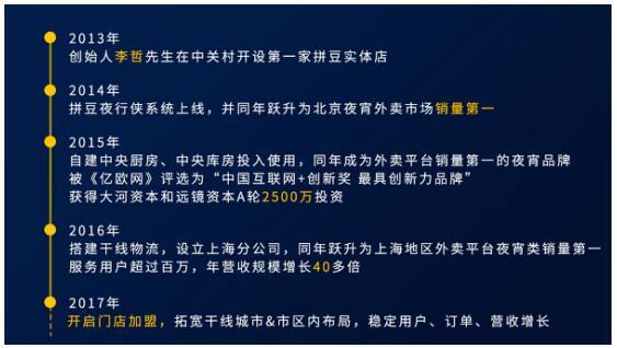 """拼豆夜宵:让品牌有""""温度""""的战略意识与文化"""